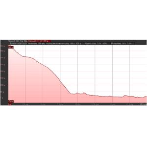 Προκήρυξη αγώνα δρόμου 20 km στη Μεσσήνη